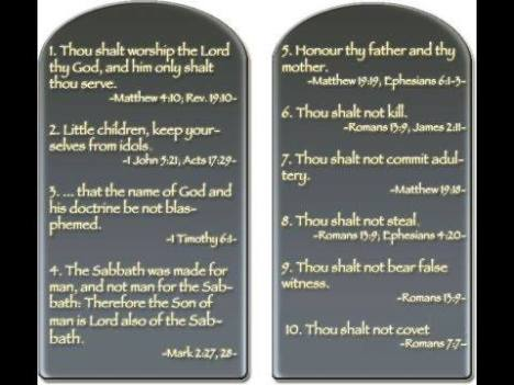 10 Commandments in the New Testament
