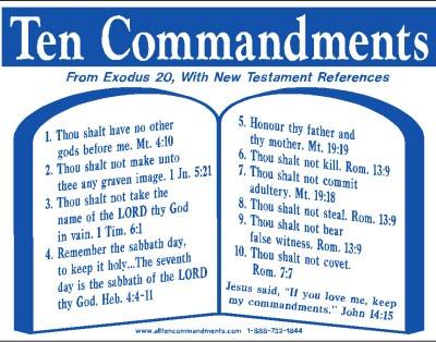 Exodus 10 Commandments with NT references